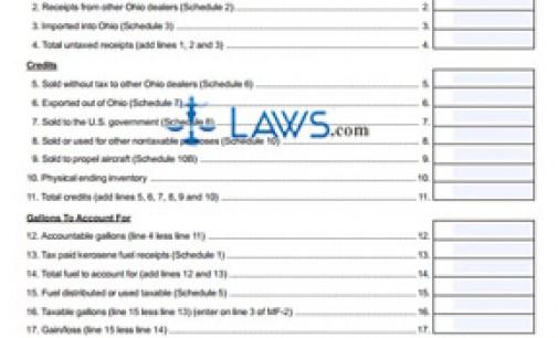 Form 1096 Annual Summary And Transmittal Of U.S. Information Return